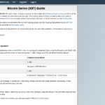 Bitmex menu