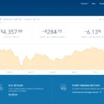 CoinBase graf