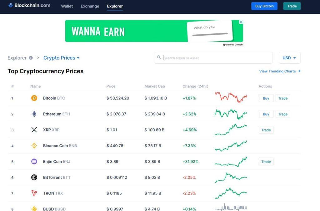 Blockchain Penezenka Meny