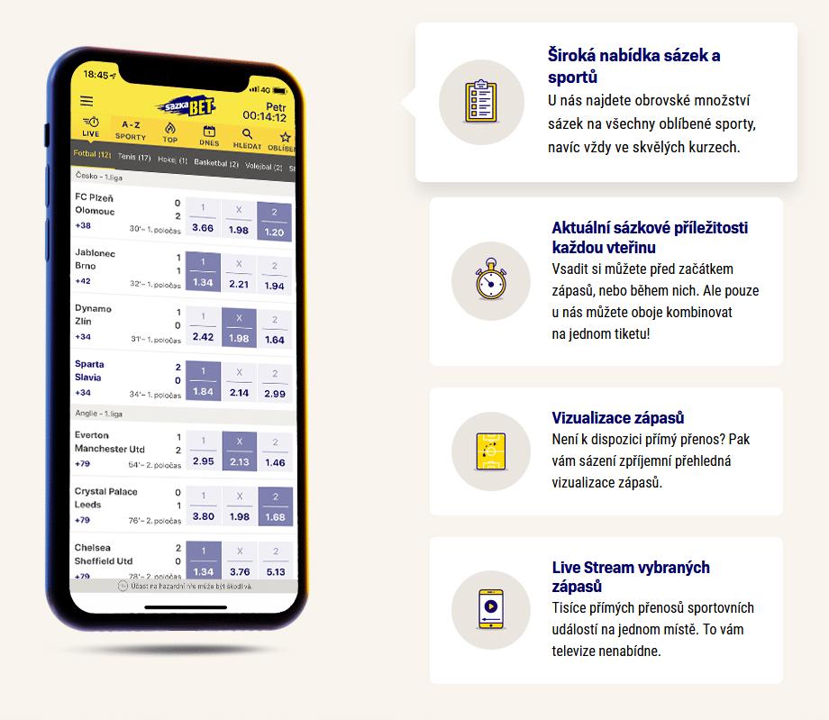Sazkabet Aplikace