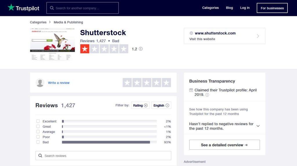 Shutterstock Trustpilot