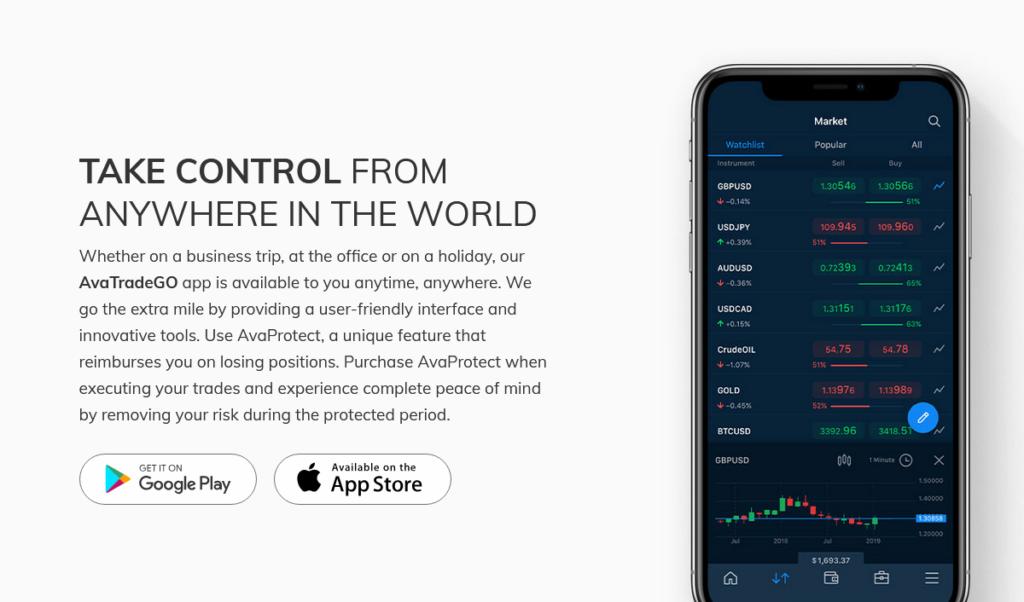 Ava Trade Aplikace