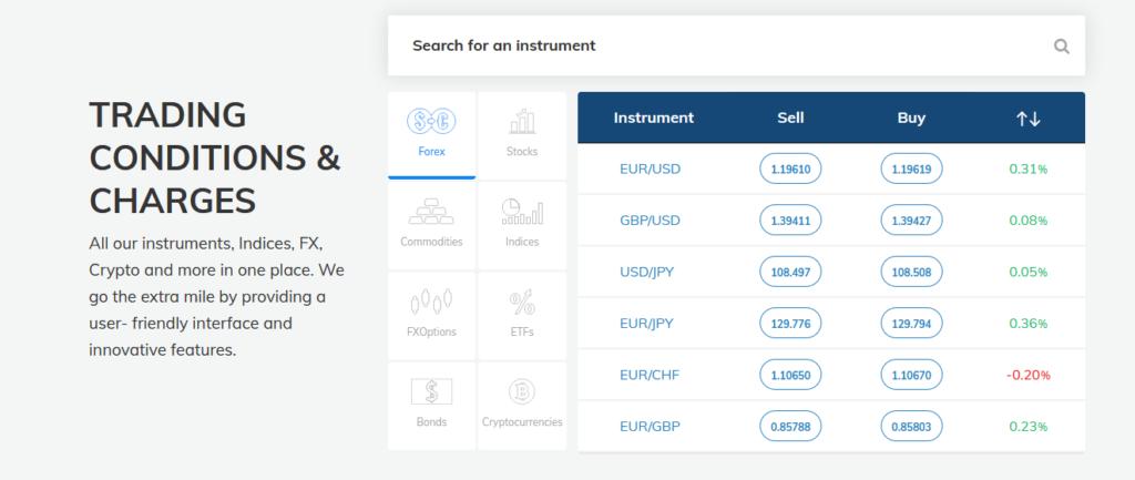 Ava Trade Instrumenty K Obchodovani
