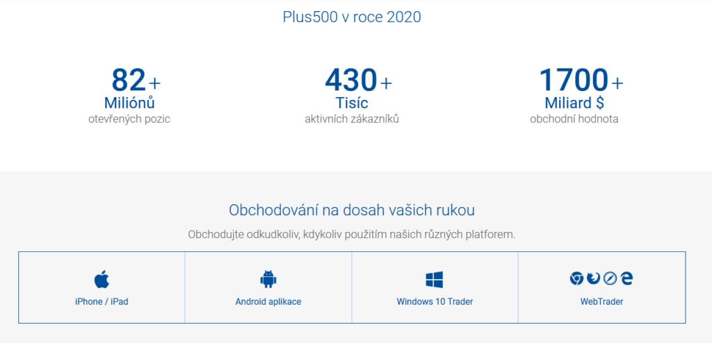 Plus500 Obchodovani