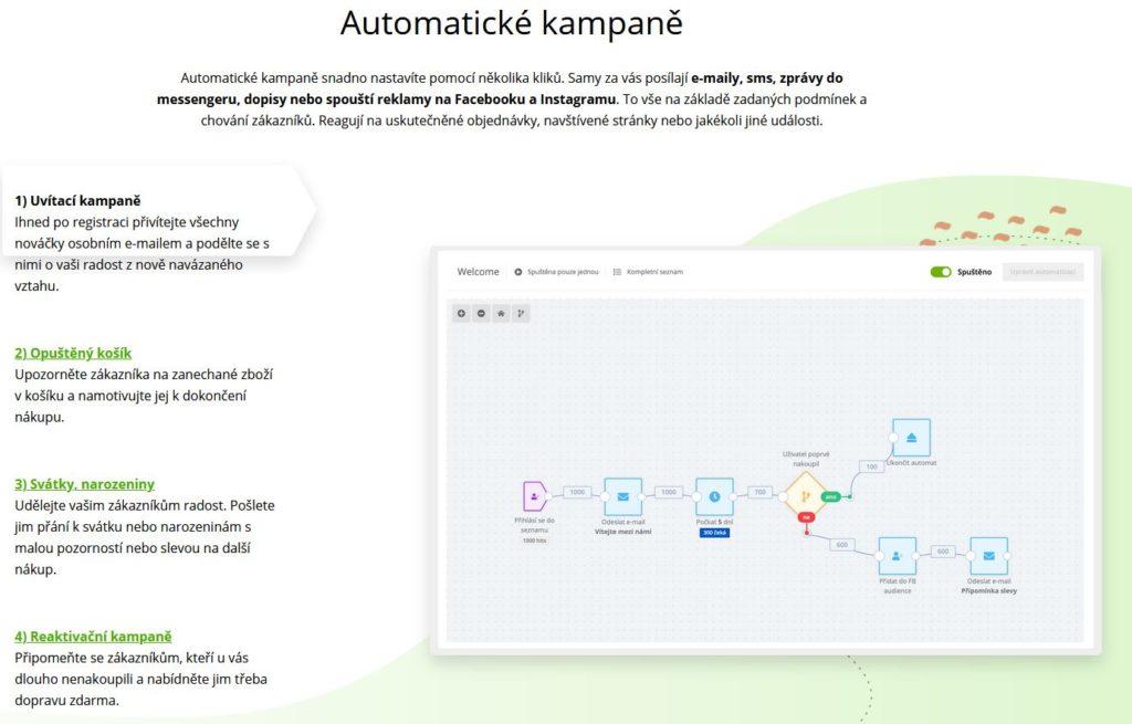 Ecomail Automaticke Kampane