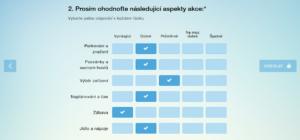 Survio Dotaznik