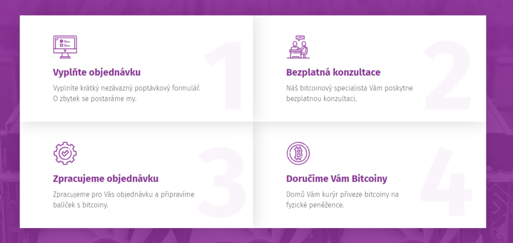 Bitcoinpoint Jak Investovat Do Bicoinu