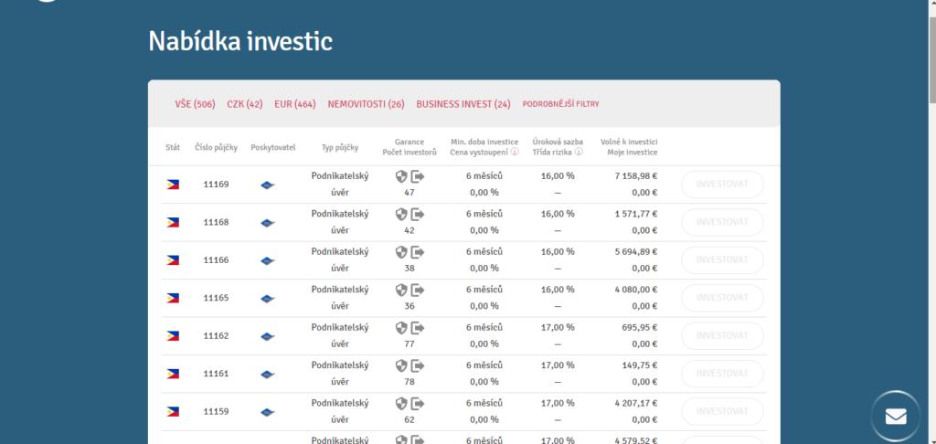 Bondster Prehled Nabidka Investic