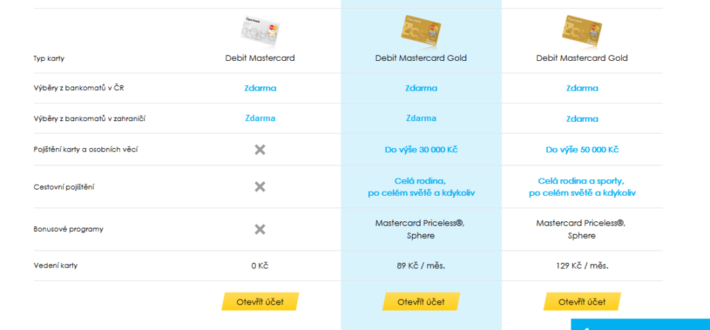 Equa Bank Platebni Karty
