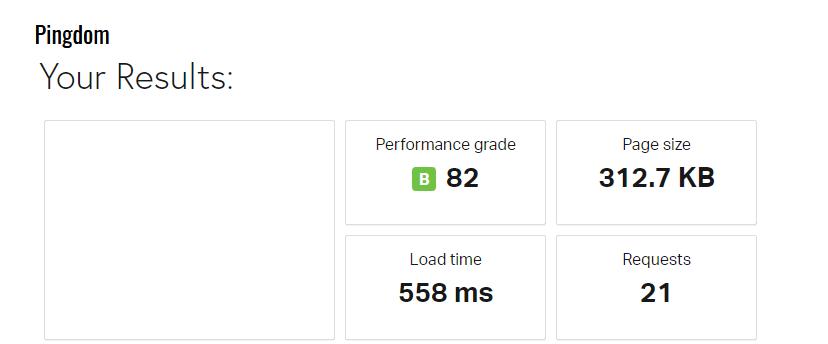 Blueboard WordPress Test Pingdom