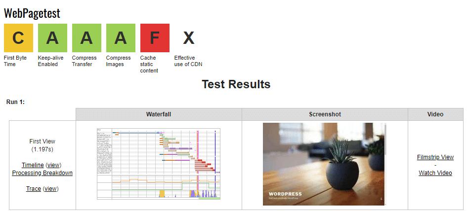 Blueboard WordPress Test Webpagetest