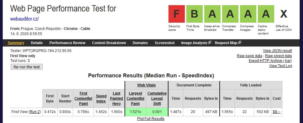Websupport Webpagetest Test