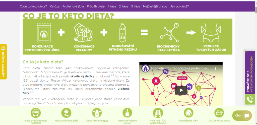 Prodietix O Diete