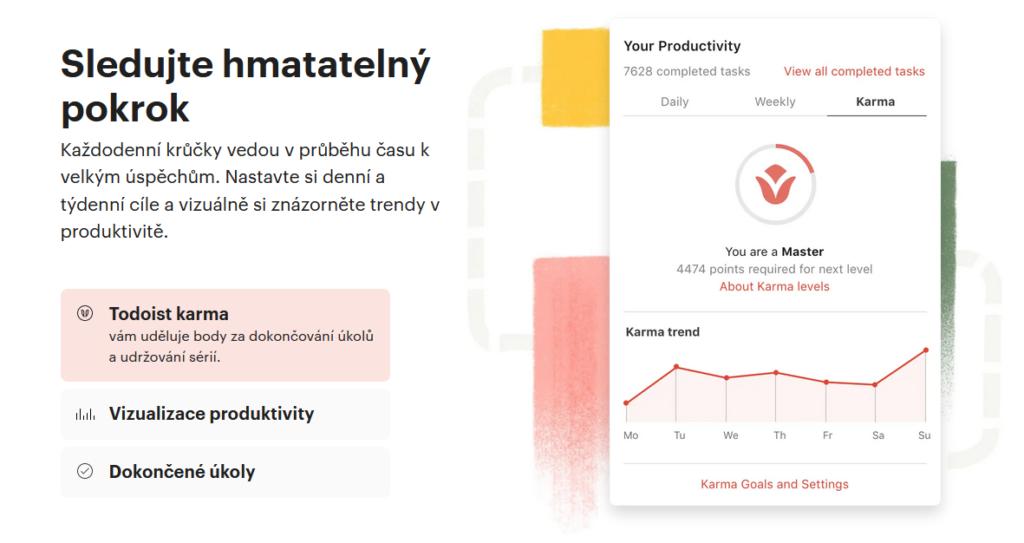 Todoist Sledovani Produktivity