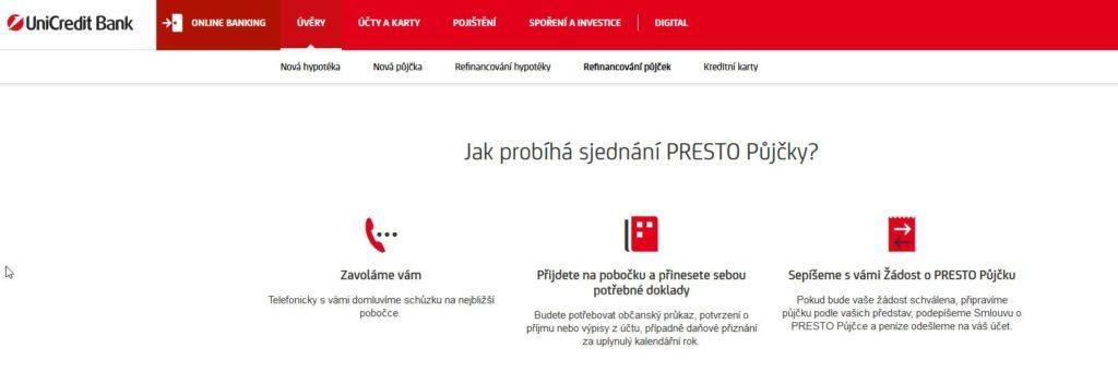 Unicredit Bank Konsolidace Uzavreni Pujcky