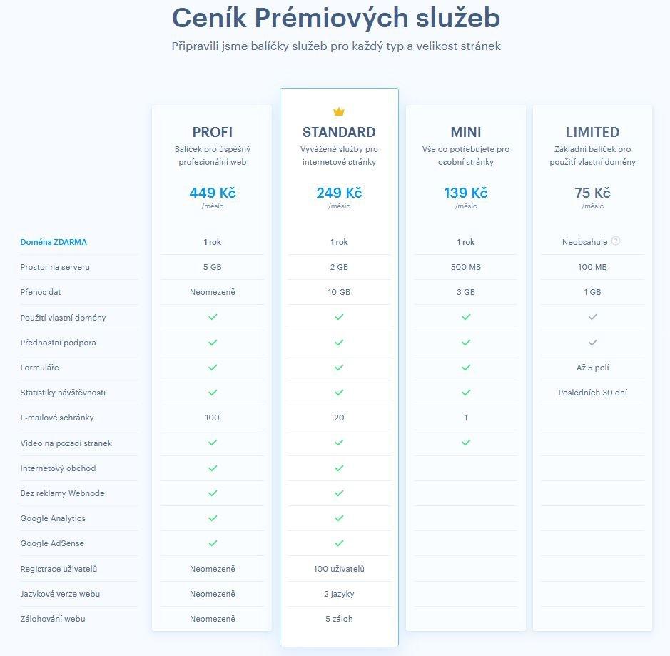 Webnode Cenik
