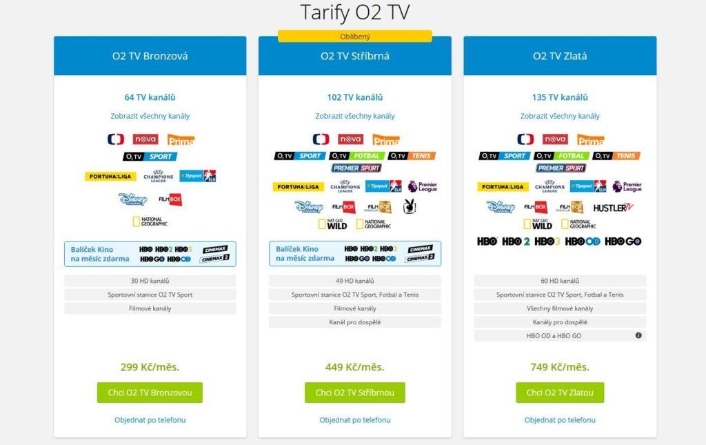 O2 Tv Tarify Predstaveni