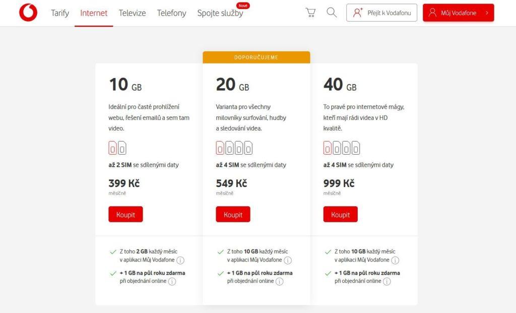 Vodafone Mobilni Internet